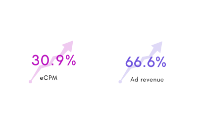 AMP Ad Revenue