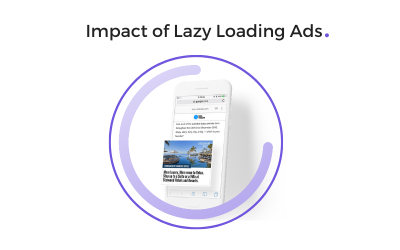Impact of Lazy Loading Ads